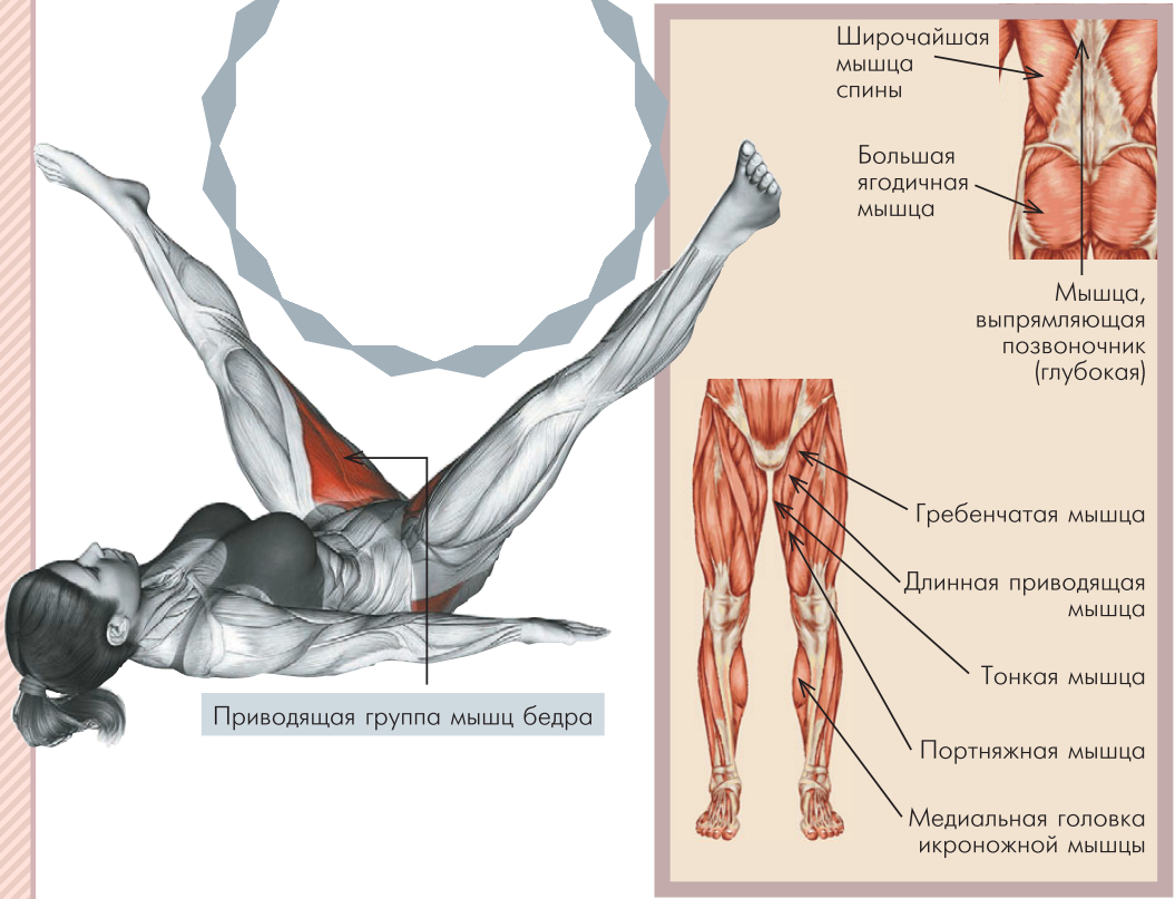 Растяжение связок на ноге