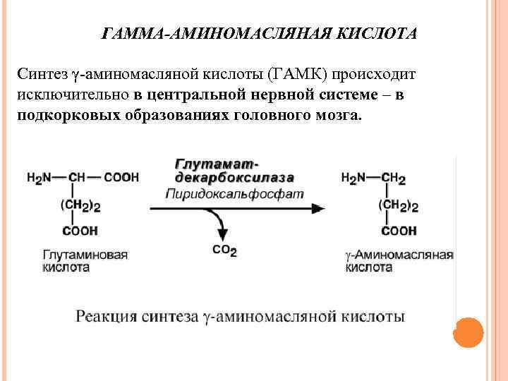 Гамма-аминомасляная кислота — инструкция по применению, описание, вопросы по препарату