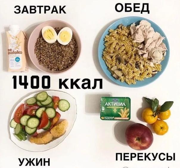 Диета на  1500 калорий: меню на неделю