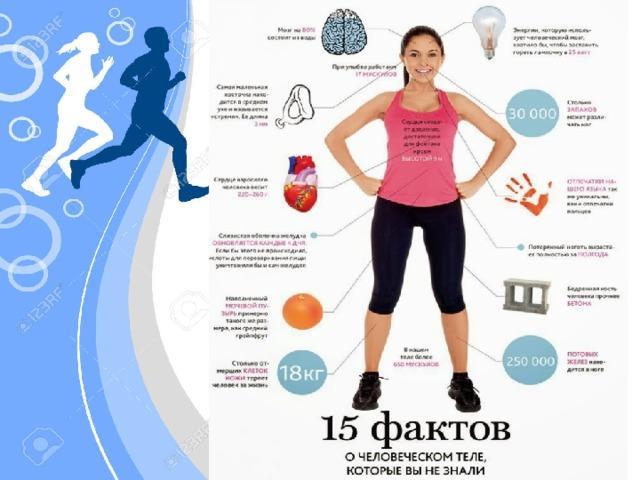 Какова польза спорта для здоровья ?