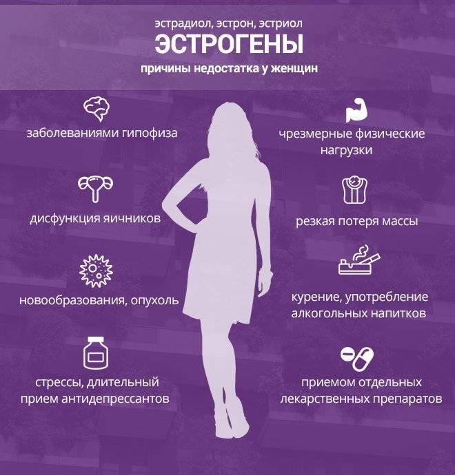Эстрогены, как повысить у женщин — 8 проверенных способов