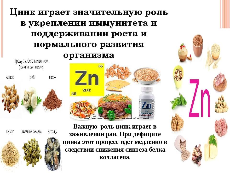 Цинк для мужчин: польза, суточная норма. нехватка цинка в организме мужчины: симптомы. продукты и витамины с цинком для мужчин
