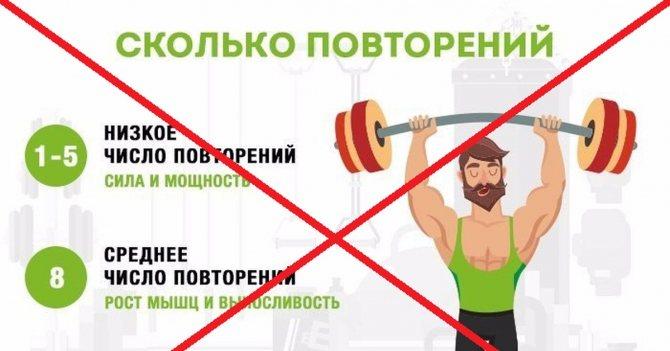 10 причин, почему не растут мышцы после интенсивных тренировок
