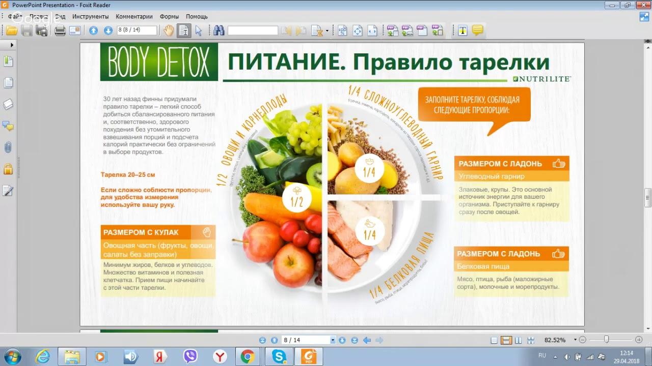 Детокс программа для похудения в домашних условиях: меню