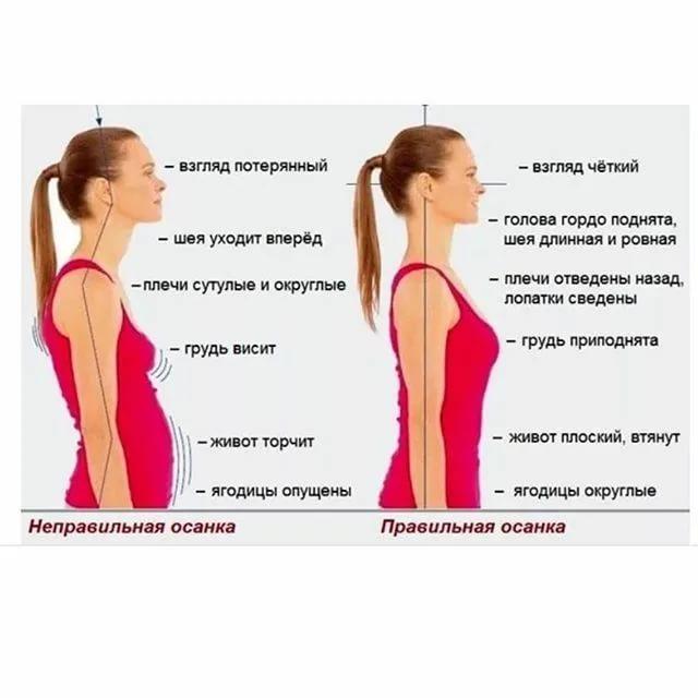 Как выровнять плечи: 8 шагов (с иллюстрациями)