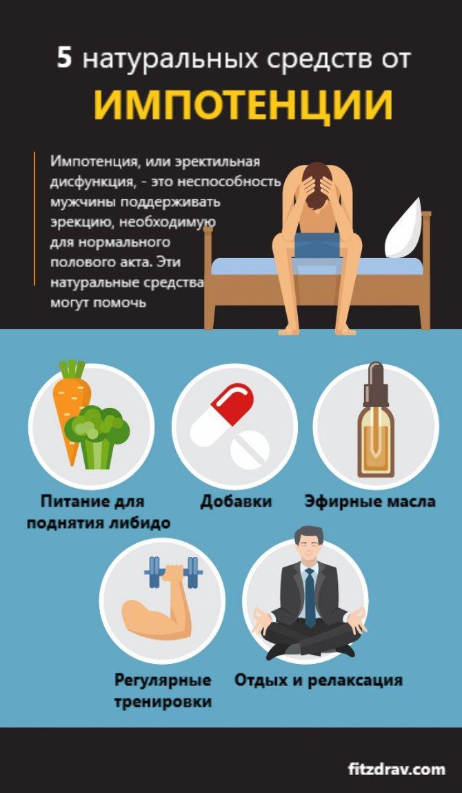 Народные средства для повышения потенции за 3 дня у мужчин, быстро начни действие после 50