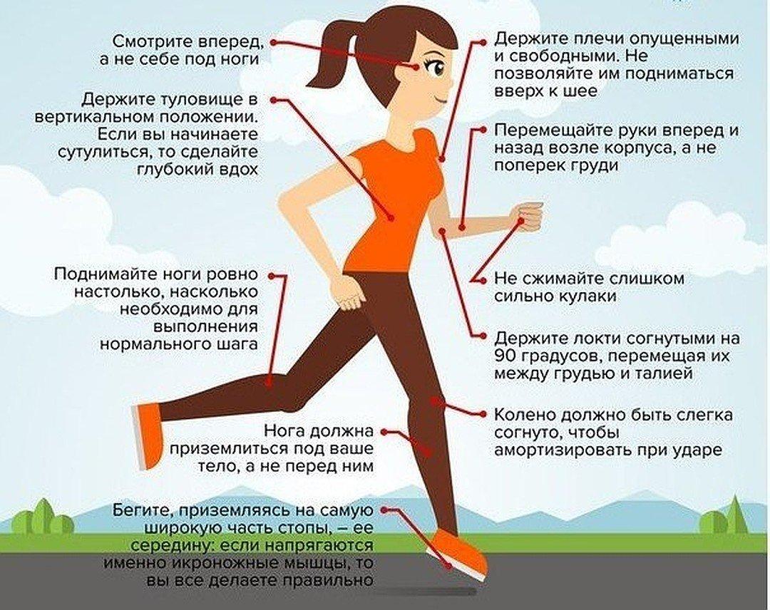 Как научиться быстро бегать: техники и рекомендации