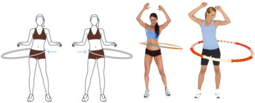 Как научиться правильно крутить обруч на талии и бедрах, чтобы не падал