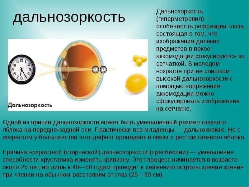 Самое полезное средство против болезни: какие витамины для глаз помогут при дальнозоркости?