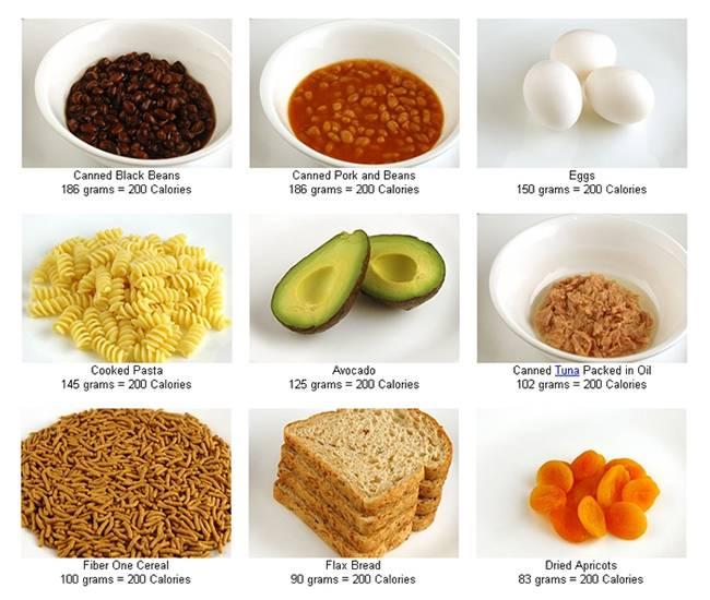 Можно ли есть грецкие орехи при похудении? правила употребления продукта во время диеты и полезные рецепты
