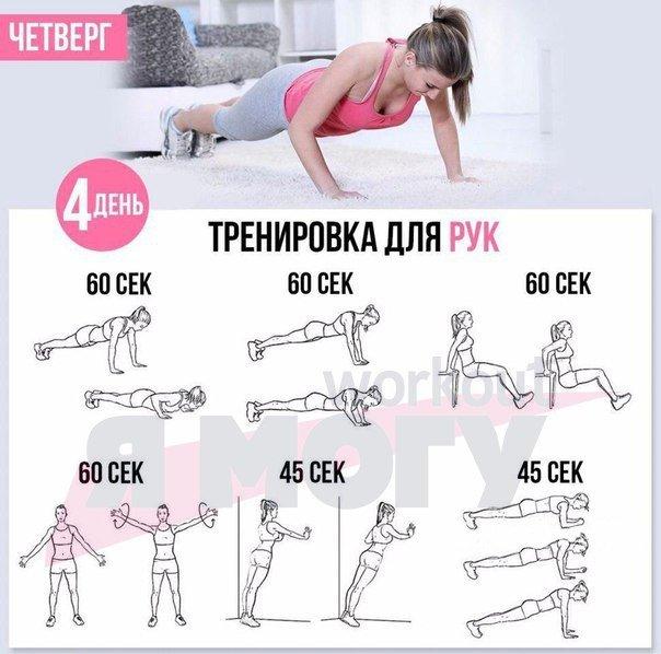 Принципы тренировки рук в тренажерном зале для девушек