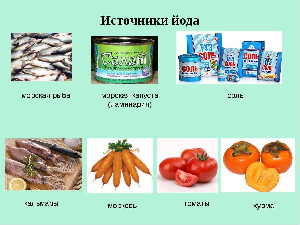 В каких продуктах содержится йод: таблица