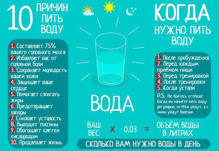 Сколько нужно пить воды для тех, кто занимается бодибилдингом