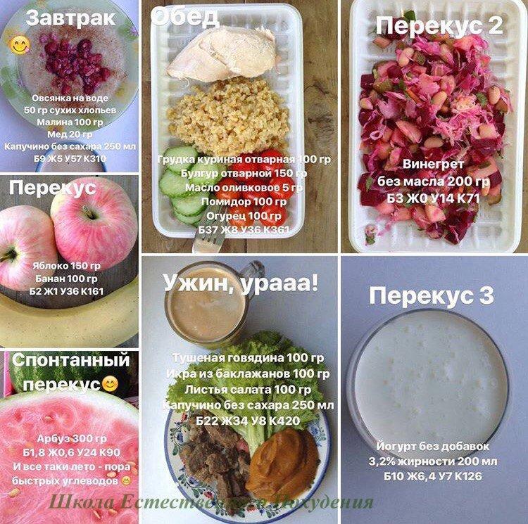 Пп смузи - диетические низкокалорийные рецепты для блендера