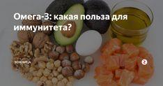 Продукты от которых не толстеют список — похудение