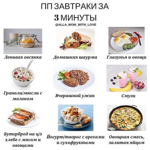 Перекус на правильном питании: варианты пп-перекусов и примеры рецептов