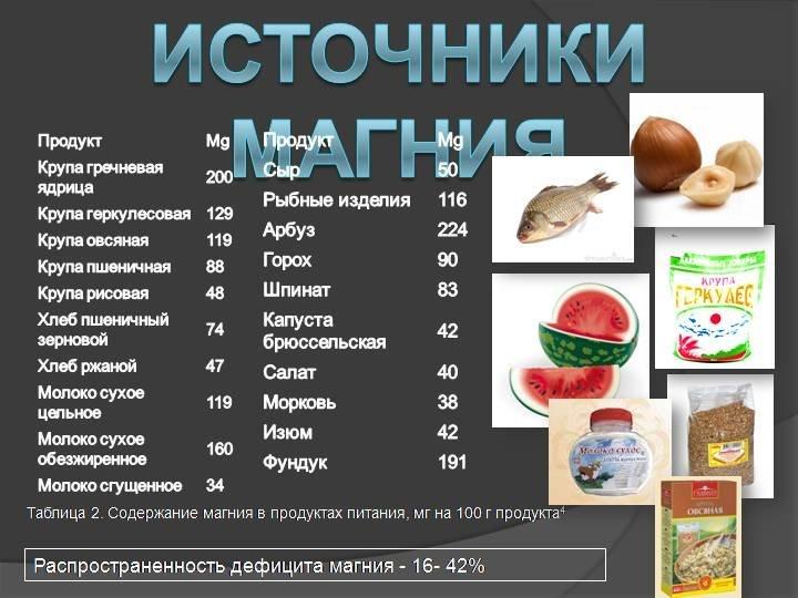 В каких продуктах содержится магний больше всего   fitfree
