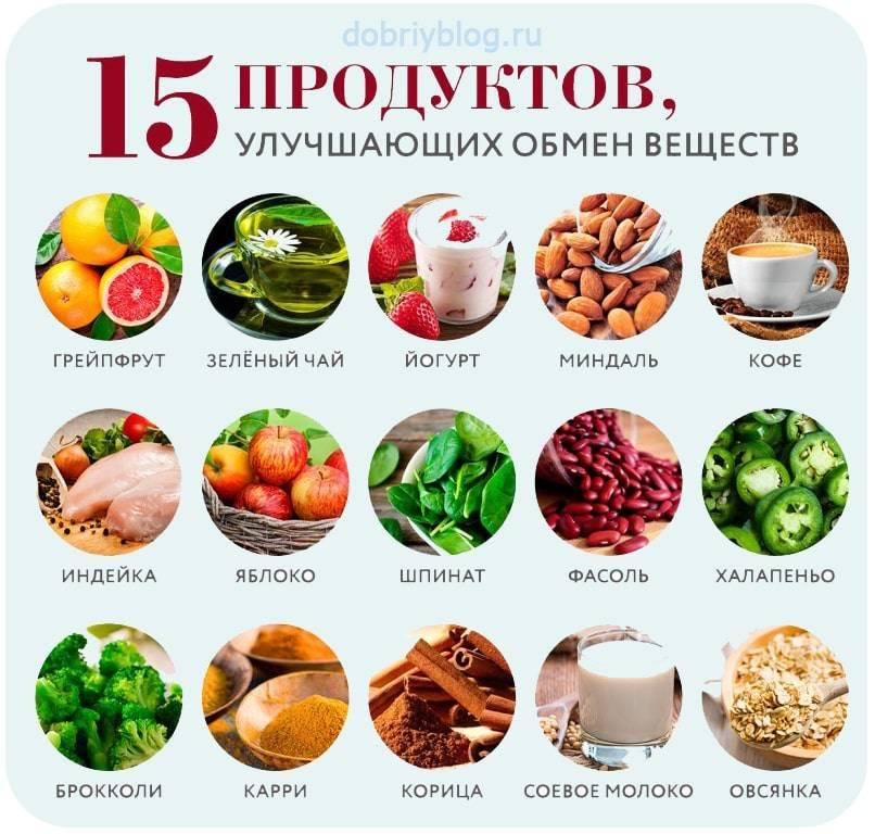 Как ускорить метаболизм: основные продукты для ускорения обмена веществ | блог medical note о здоровье и цифровой медицине