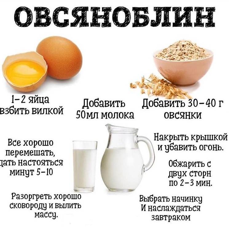 Овсяноблин и овсяные панкейки – 2 рецепта на каждый день
