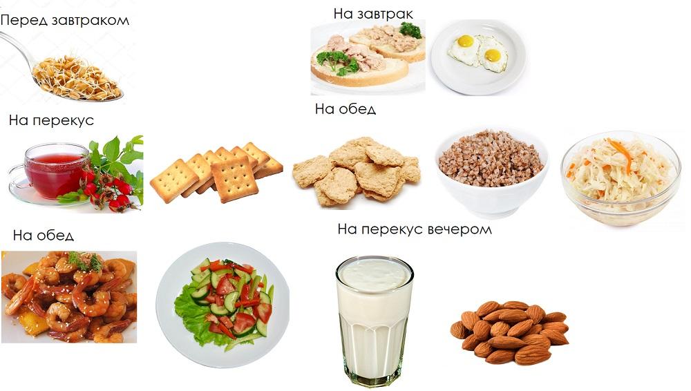 Здоровое питание для похудения после 50 лет: меню на неделю для женщин