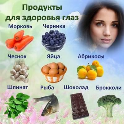 Полезные и вредные продукты для зрения