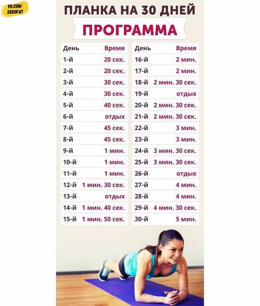 Планка упражнение на 30 дней в виде челленджа