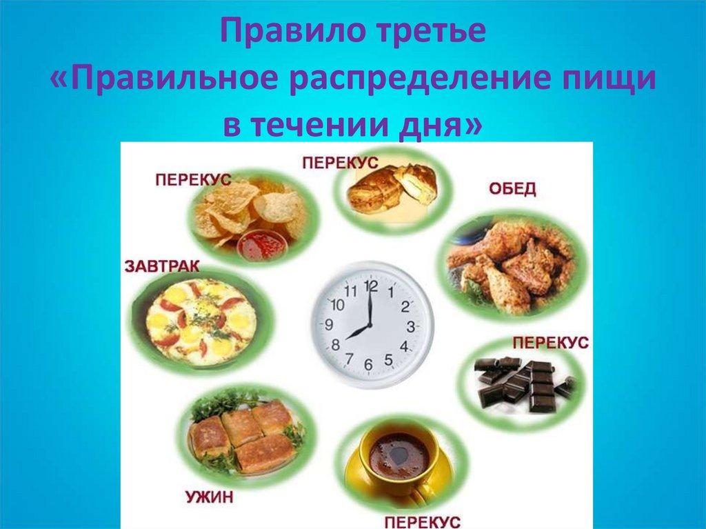 Меню правильного питания для похудения: как составить