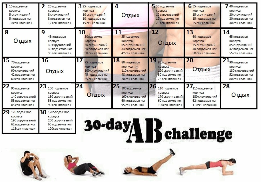 Челлендж на упражнение планка на 30 дней