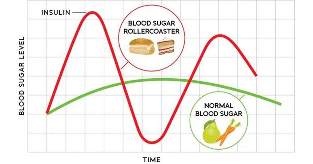 Инсулин в бодибилдинге: мощный и смертельно опасный.. механизм действия инсулина в спорте