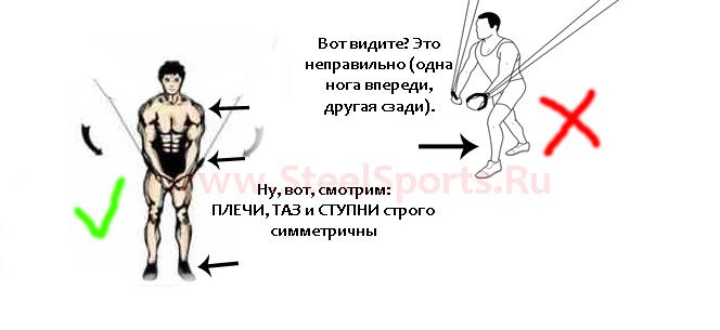 Упражнение кроссовер— проработка для грудных мышц