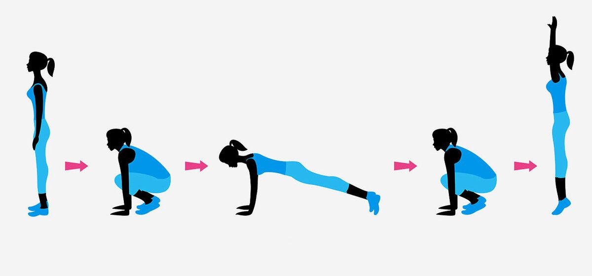 Берпи - что это за упражнение и как правильно его делать? - tony.ru