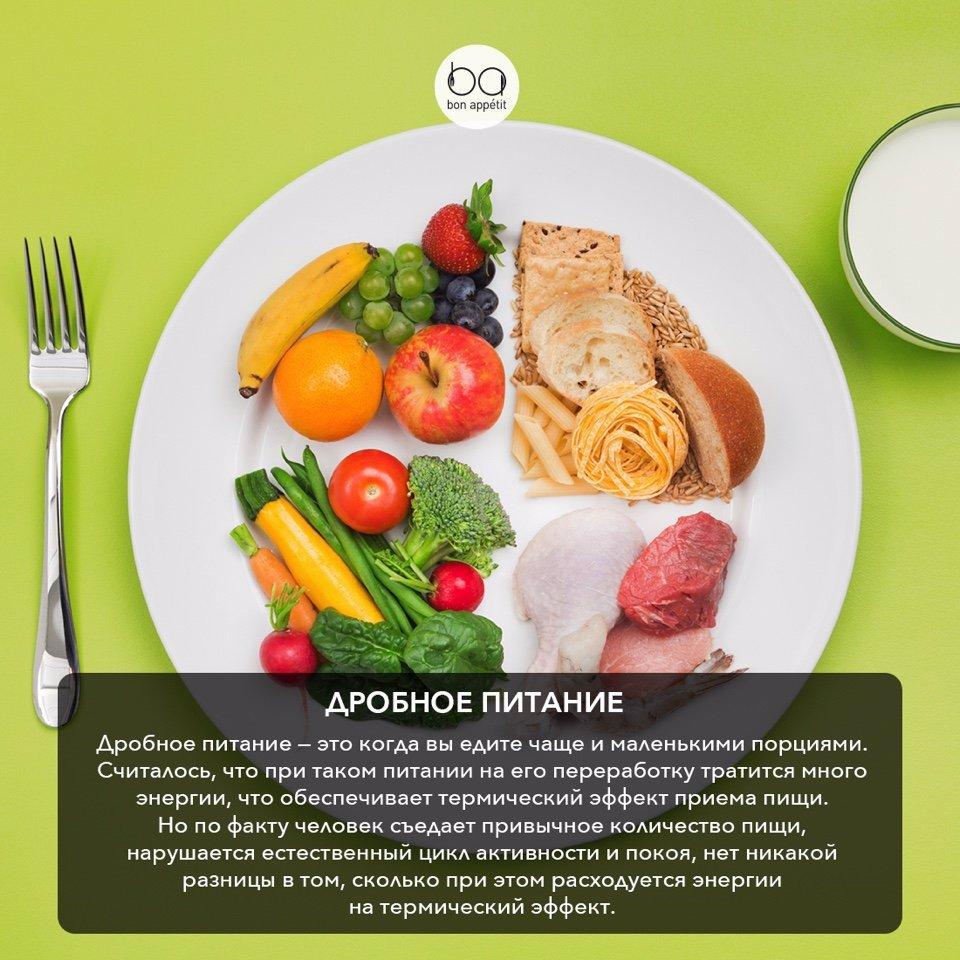 Дробное питание: что это такое, примерное меню для похудения на неделю с рецептами