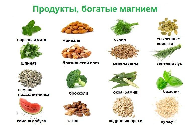 В каких продуктах содержится магний больше всего, таблица продуктов