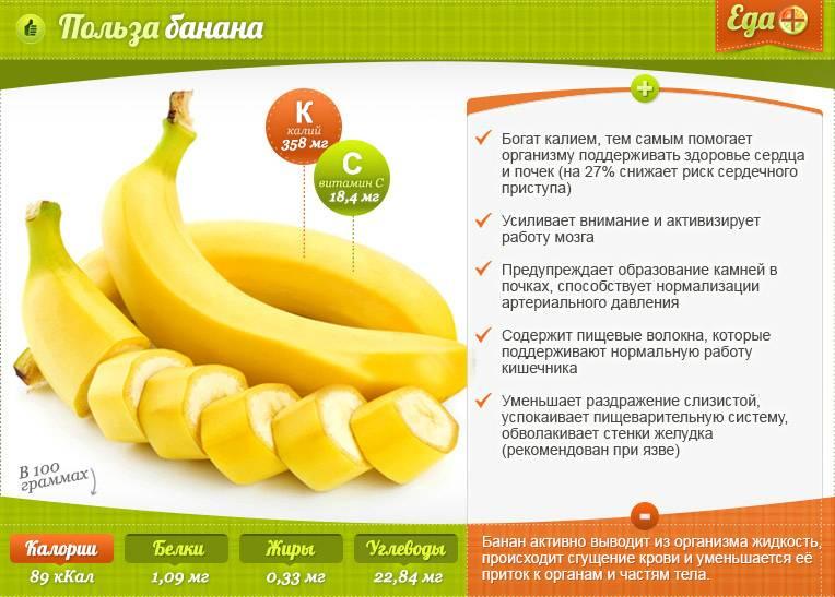 Бананы - польза и вред для здоровья организма, какие полезнее