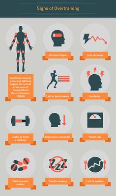 Перетренированность: симптомы и последствия