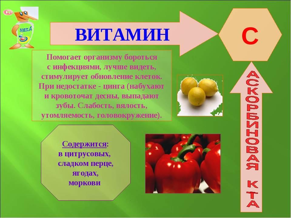 5 витаминов, принимать которые нужно всем нам