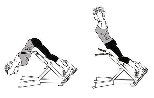 Гиперэкстензия на спину —как делать правильно? техника упражнения