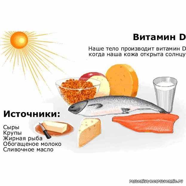 Восемь основных симптомов дефицита витамина d