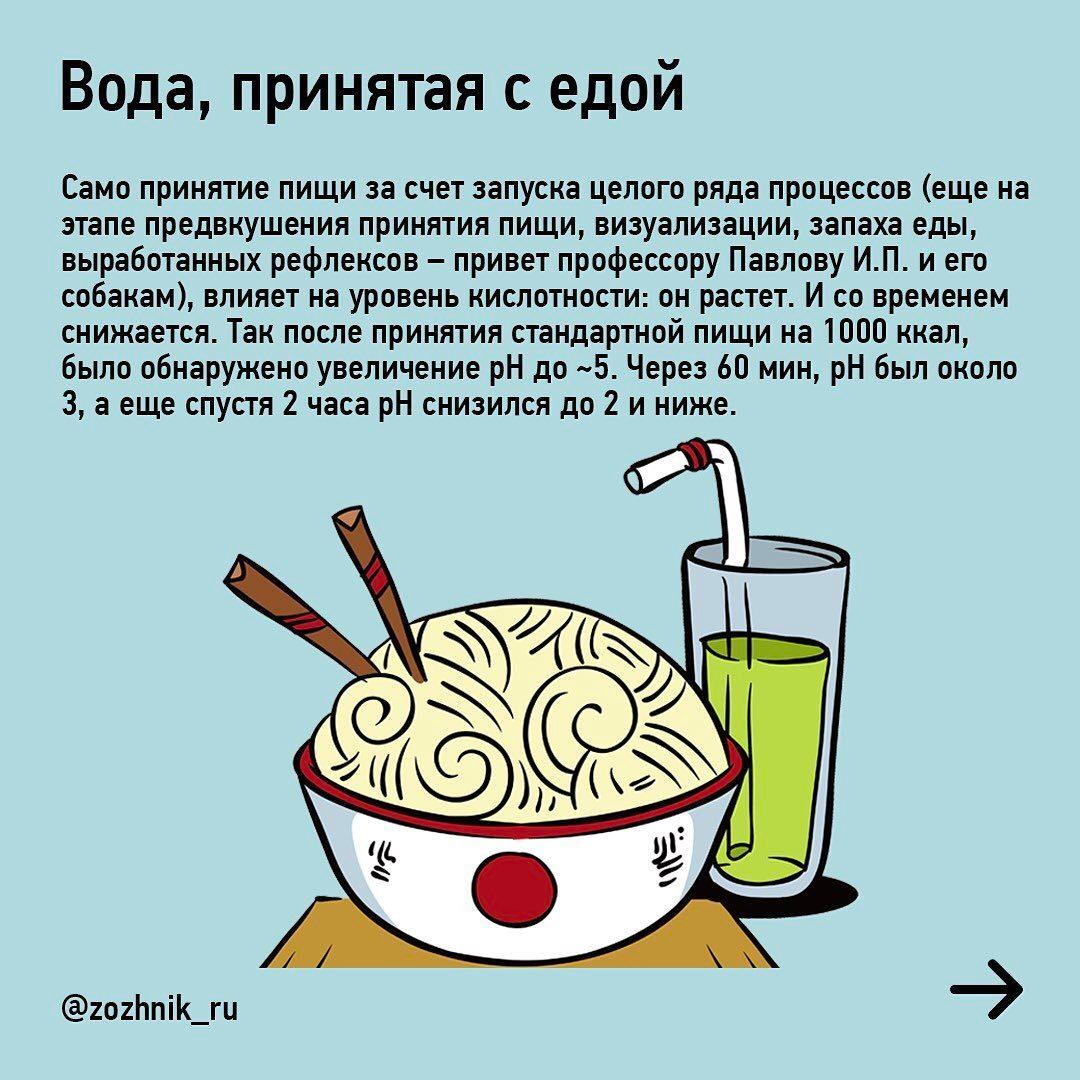 Через сколько можно пить воду после еды: почему нельзя и когда лучше?
