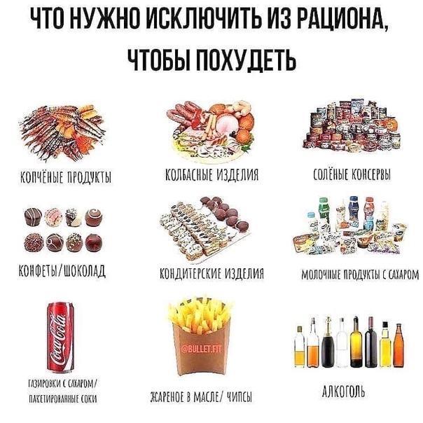 Какие продукты исключить чтобы похудеть, что мешает сбросить — evehealth