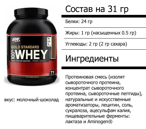 Способ применения протеина. виды протеина и цель применения