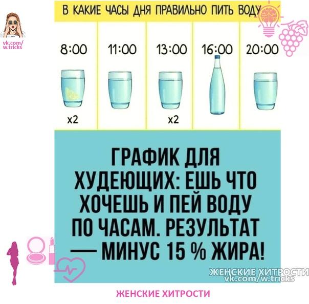 Достаточно ли вы пьете? простой способ проверить уровень гидратации вашего организма