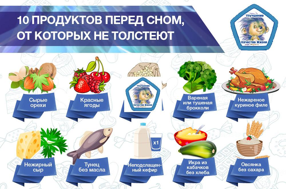 Продукты от которых не толстеют