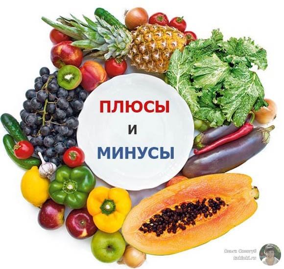 Вегетарианская диета для сброса веса, меню и рецепты блюд