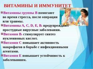 Почему витамины, бады и сильный иммунитет не помогут в борьбе с covid-19 // нтв.ru