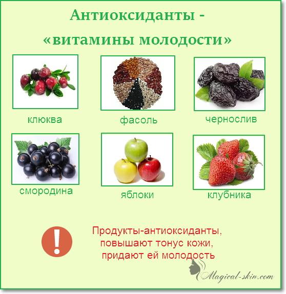 Антиоксиданты - что это, роль в организме, применение, полезные свойства и вред