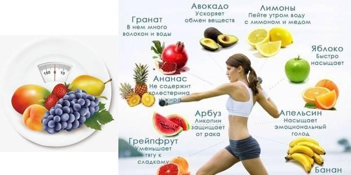 Какие фрукты можно и какие нельзя есть на диете?
