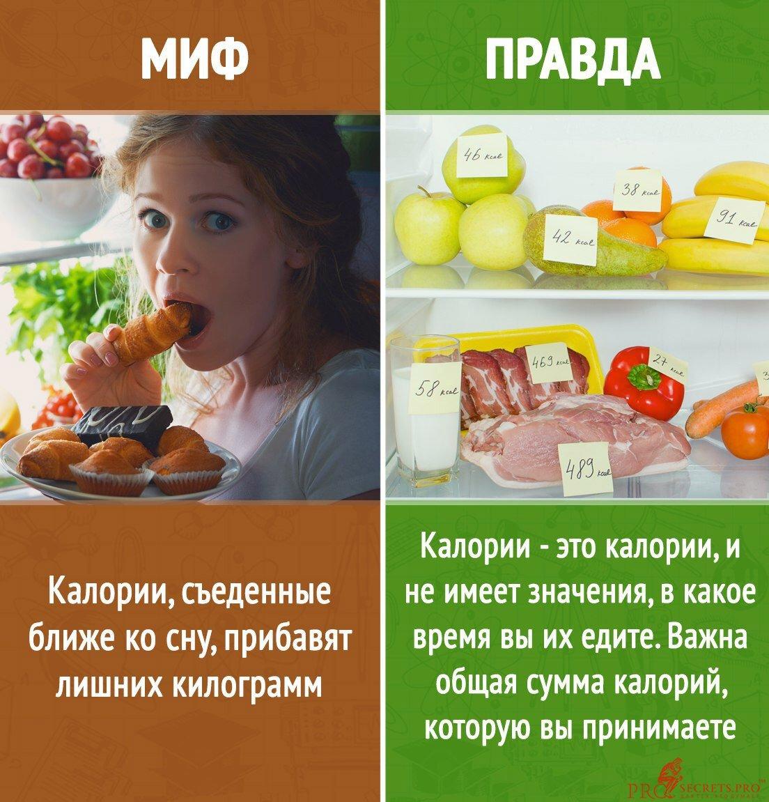 Топ 20 мифов о правильном питании и добавках