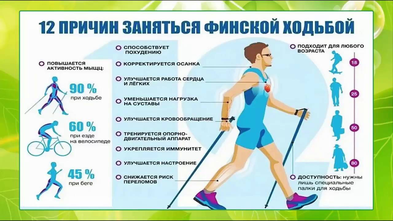 Ходьба на месте для похудения: польза и вред для начинающих упражнение