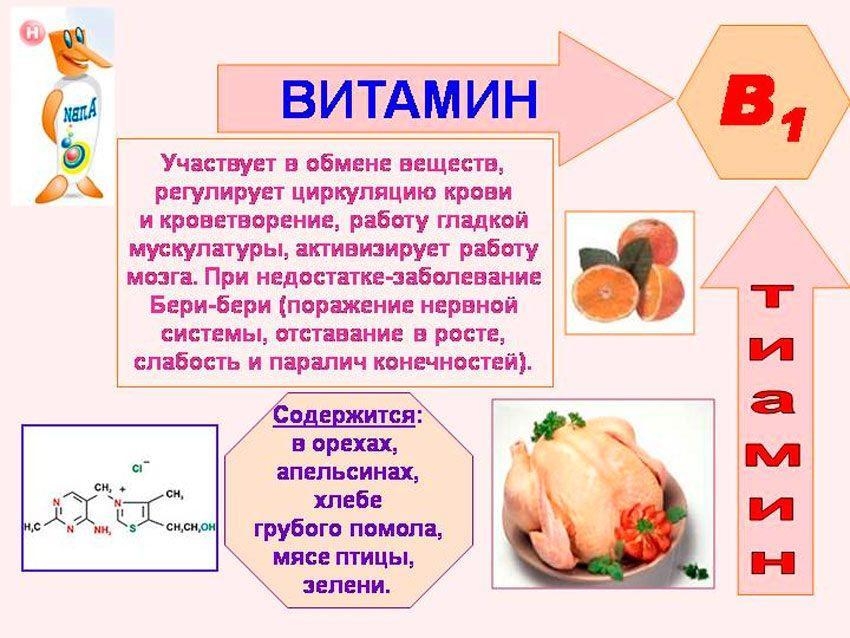 Витамин в12 – побочные действия